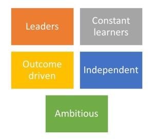 traits-of-entrepreneurs